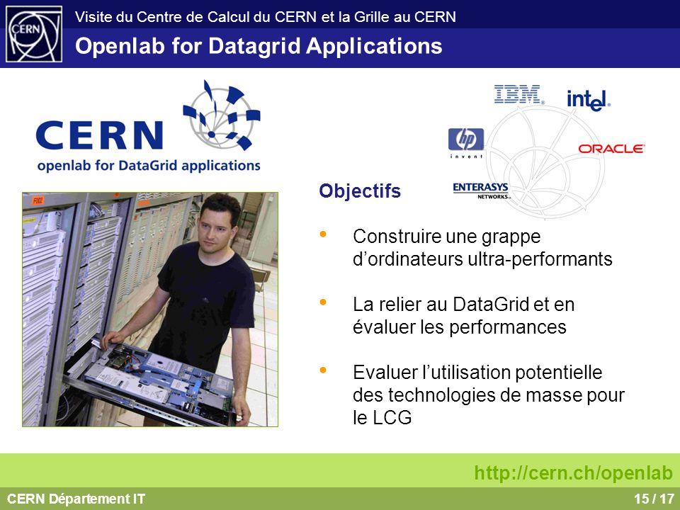 CERN Département IT15 / 17 Visite du Centre de Calcul du CERN et la Grille au CERN Objectifs Construire une grappe dordinateurs ultra-performants La r