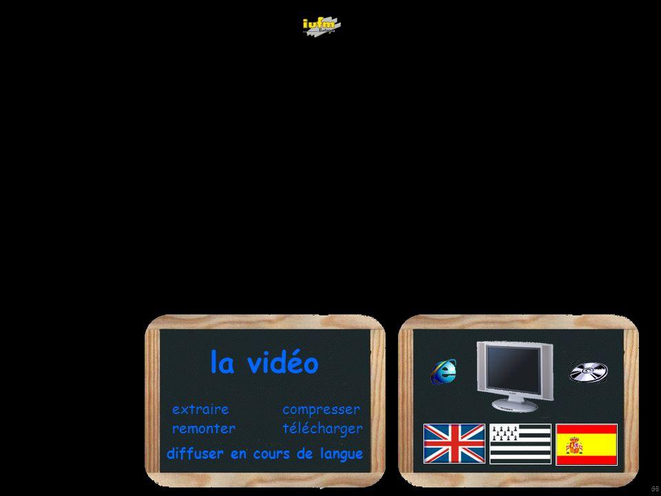 institutionnelles Didier ATTICA diffuserextraire une scène sans les sous -titres sommaire extraire une scène avec les sous -titres compresser en DivXextraire une scène avec Virtualdub compresser en DivXtélécharger une vidéo sur le Net GB AAAAAAAAA 3 Cliquer sur « File » 4 Cliquer sur « Save as » 5 nommer votre nouveau fichier étape n° 4 : enregistrement extraire une scène avec Virtualdub animation Virtualdub WWWWWWWWWW WWWWWWWWWW extraire une scène avec Virtualdubdiffuser
