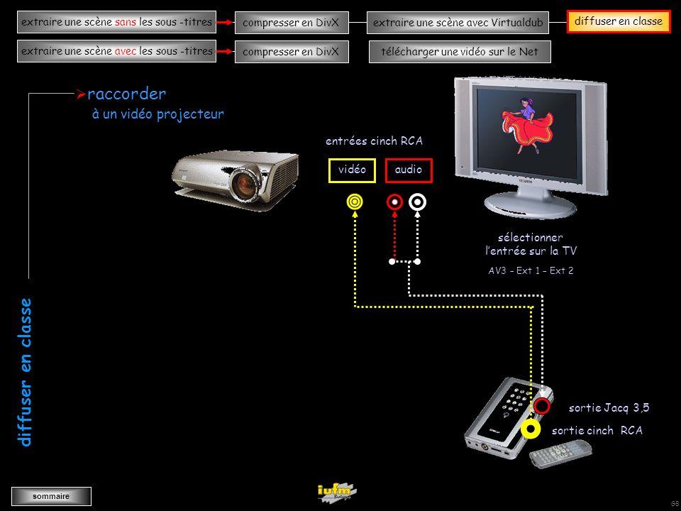 institutionnelles Didier ATTICA diffuserextraire une scène sans les sous -titres sommaire extraire une scène avec les sous -titres compresser en DivXextraire une scène avec Virtualdub compresser en DivXtélécharger une vidéo sur le Net GB diffuser en classe transférer vos fichiers diffuser en classe depuis la prise USB WWWWWWWWWWWxxxxxxxxx x vers un disque dur multimedia externe (sorties analogiques)