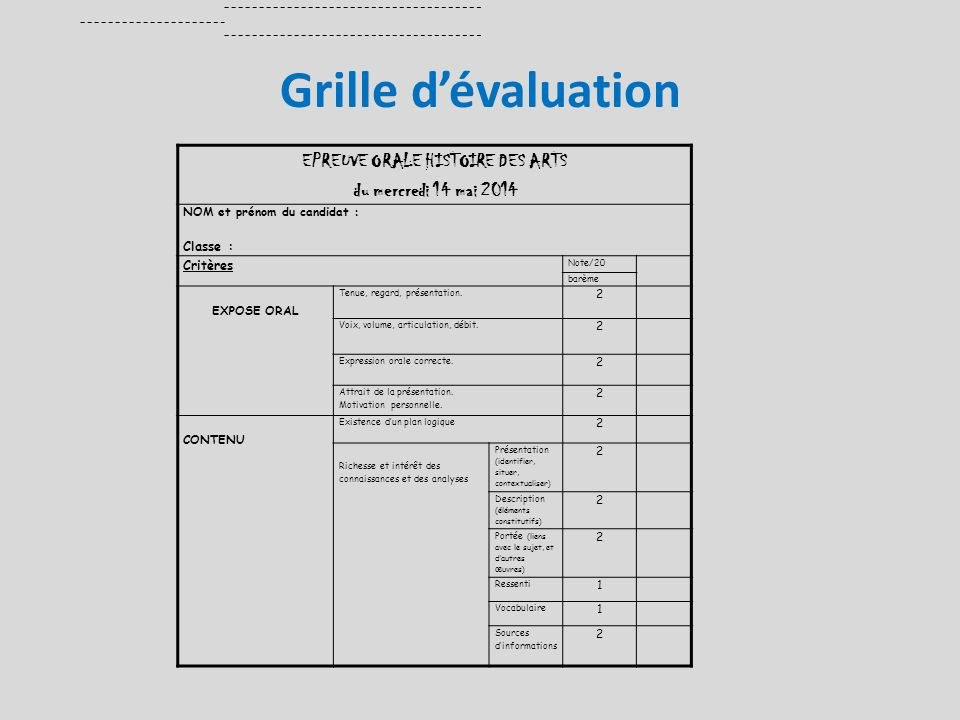 Grille dévaluation EPREUVE ORALE HISTOIRE DES ARTS du mercredi 14 mai 2014 NOM et prénom du candidat : Classe : Critères Note/20 barème EXPOSE ORAL Te