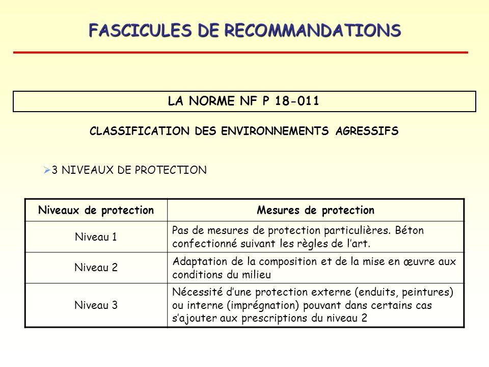 FASCICULES DE RECOMMANDATIONS LA NORME NF P 18-011 CLASSIFICATION DES ENVIRONNEMENTS AGRESSIFS CLASSES DAGRESSIVITE EnvironnementSymboleMesures de protection Niveau de protection Faiblement agressif A1A1 Pas de mesures particulières.