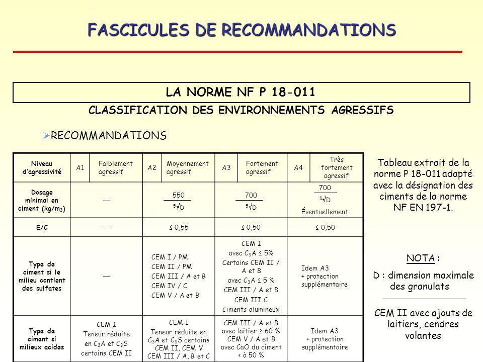 FASCICULES DE RECOMMANDATIONS LA NORME NF P 18-011 CLASSIFICATION DES ENVIRONNEMENTS AGRESSIFS RECOMMANDATIONS – BETONS EN SITE MARITIME Conditions dexploitation Immersion complète dans leau de merZones de marnage et daspersion Dosage minimal en ciment (kg/m3) E/C 0,55 0,50 Type de ciment CEM I avec C 3 A < à 10% CEM II A et B clinker avec C 3 A < à 10% CEM III A et B ou C CEM V A et B ciments alumineux CEM I avec C 3 A < 5% CEM III A et B avec laitier > à 60% CEM III C CEM V A et B ciments alumineux 700 5 D 700 5 D