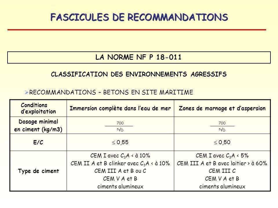 FASCICULES DE RECOMMANDATIONS Spécifications sur les constituants (suite) : Ciments : –bétons G : CEM I ou CEM II/A et B sauf cendres volantes (CV) –Bétons G+S : CEM I ou CEM II/A PM ou ES –Dosage minimal (fasc.