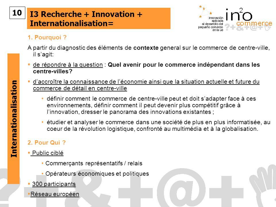 I3 Recherche + Innovation + Internationalisation= 10 Internationalisation 1.