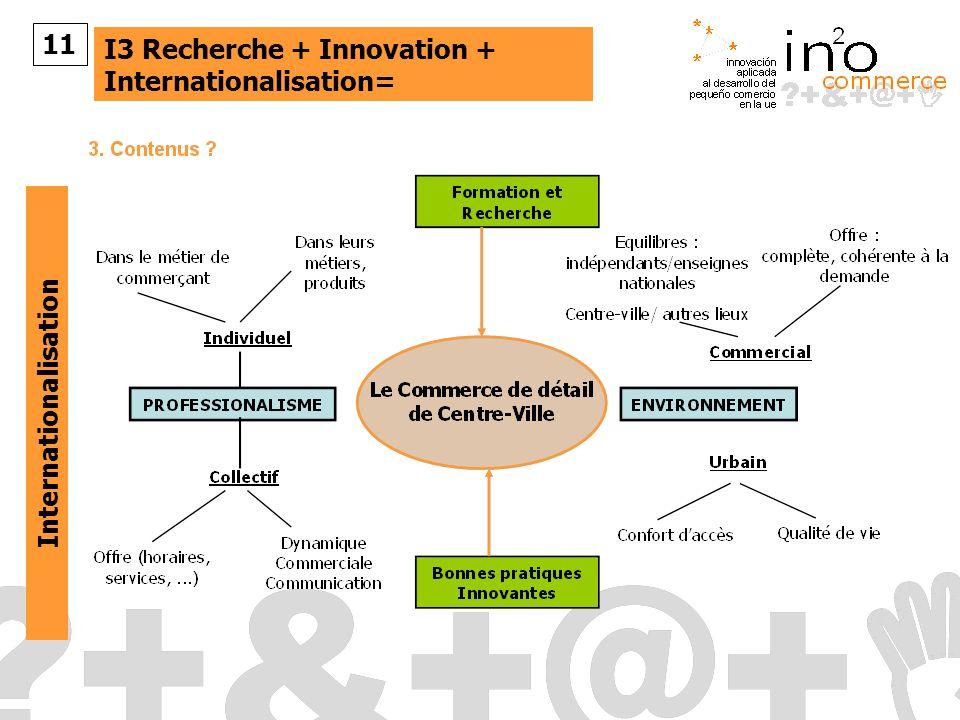 I3 Recherche + Innovation + Internationalisation= 11 Internationalisation