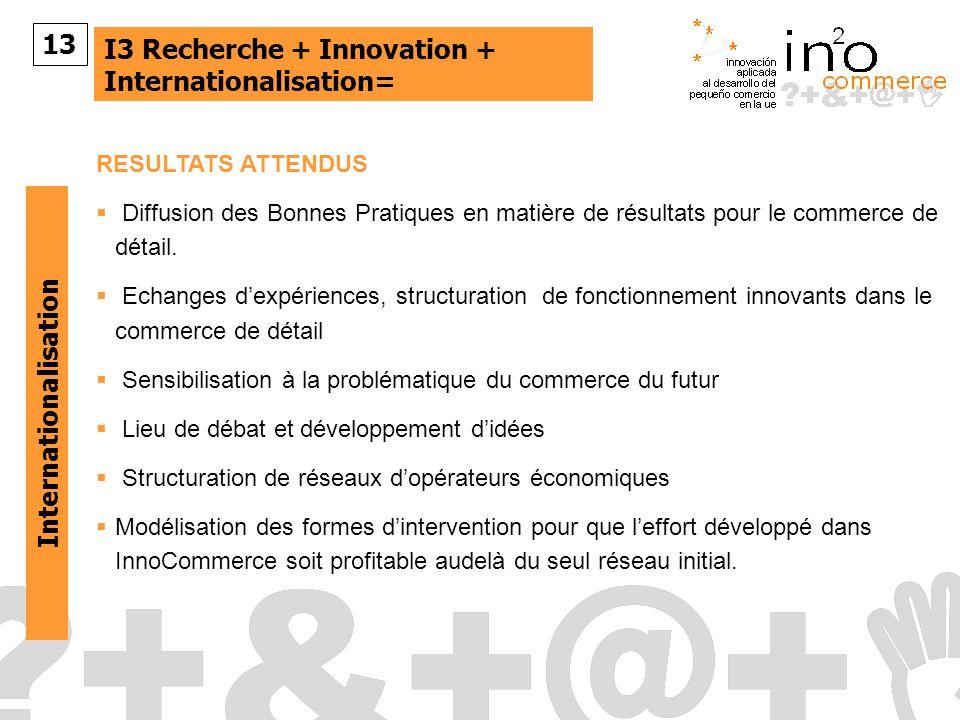 I3 Recherche + Innovation + Internationalisation= 13 Internationalisation RESULTATS ATTENDUS Diffusion des Bonnes Pratiques en matière de résultats pour le commerce de détail.