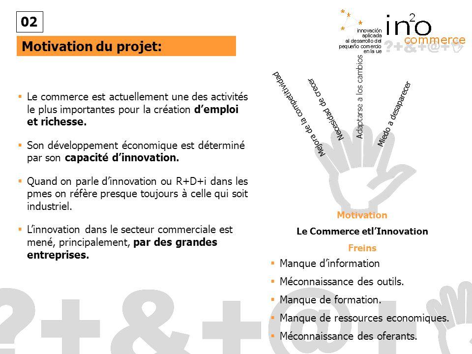 Motivation du projet: 02 Le commerce est actuellement une des activités le plus importantes pour la création demploi et richesse.