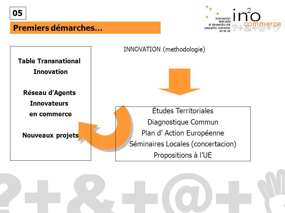 Premiers démarches… 05 INNOVATION (methodologie) Études Territoriales Diagnostique Commun Plan d Action Européenne Séminaires Locales (concertacion) Propositions à lUE Table Transnational Innovation Réseau dAgents Innovateurs en commerce Nouveaux projets