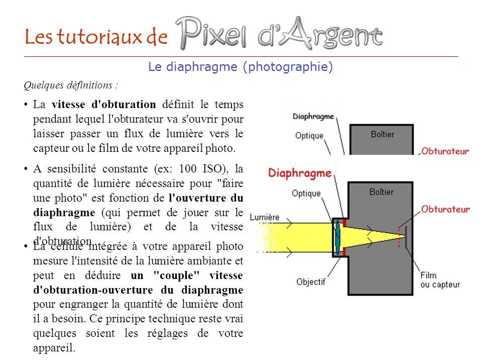 Le diaphragme (photographie) Les tutoriaux de Quelques définitions : La vitesse d'obturation définit le temps pendant lequel l'obturateur va s'ouvrir