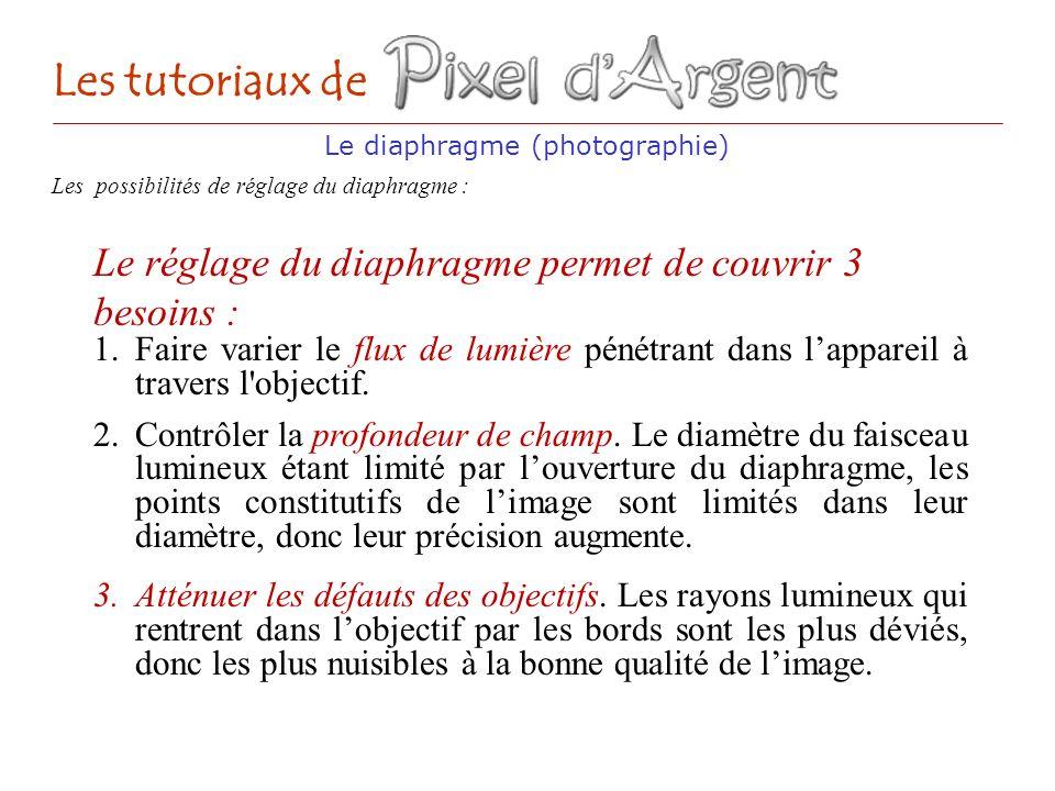 Le diaphragme (photographie) Les tutoriaux de Les possibilités de réglage du diaphragme : 1. Faire varier le flux de lumière pénétrant dans lappareil