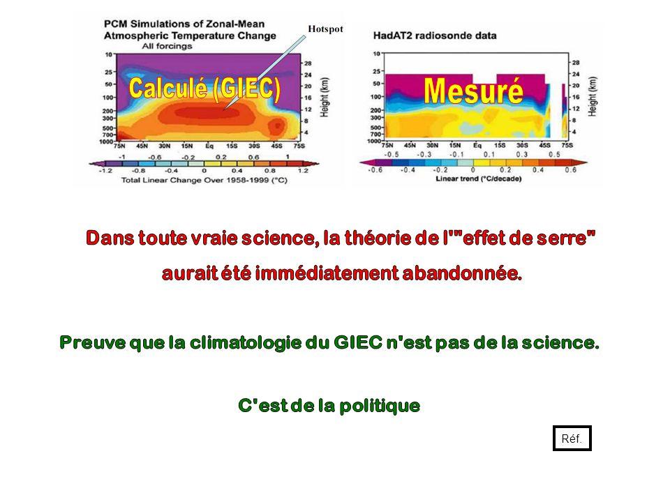 Les experts du GIEC ont calculé la valeur exacte que devait atteindre cette zone : Les ballons-sondes ont mesuré exactement lélévation de température de cette zone référence