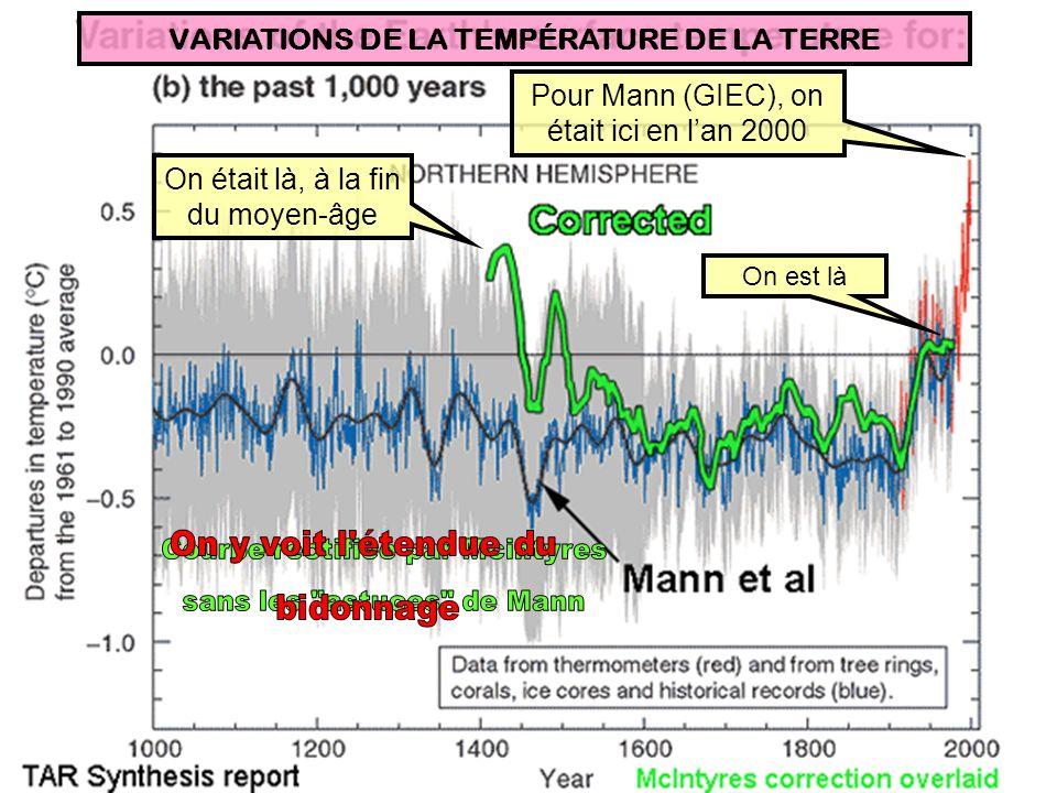 Déjà très au dessus des températures qui ont été mesurées +0,6°C en 2000 ( )
