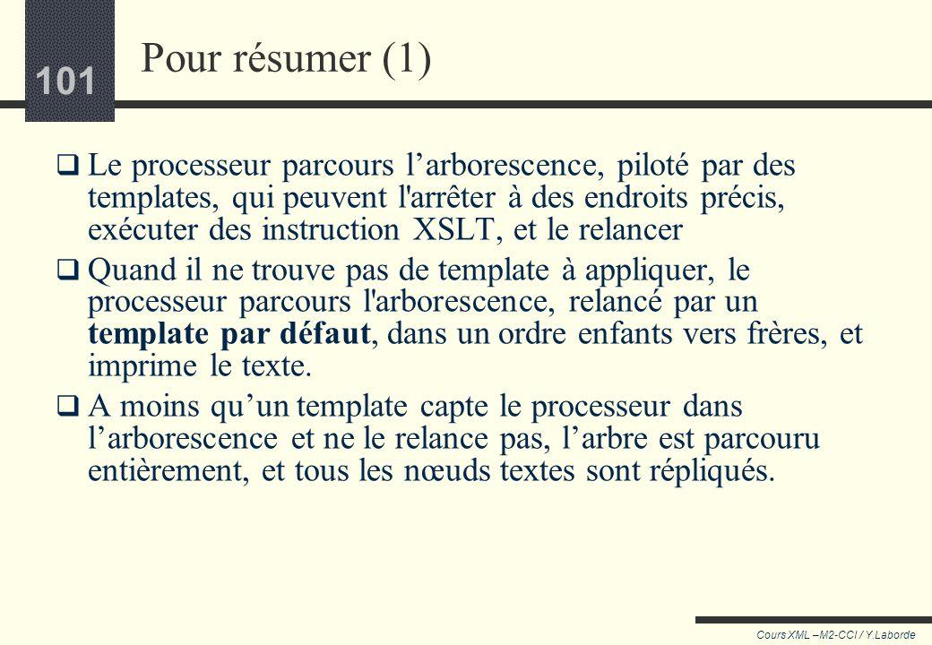 100 Cours XML –M2-CCI / Y.Laborde 100 Méthode 2 On modifie le comportement par défaut : on laisse le cheminement dans l'arborescence, mais les nœuds t