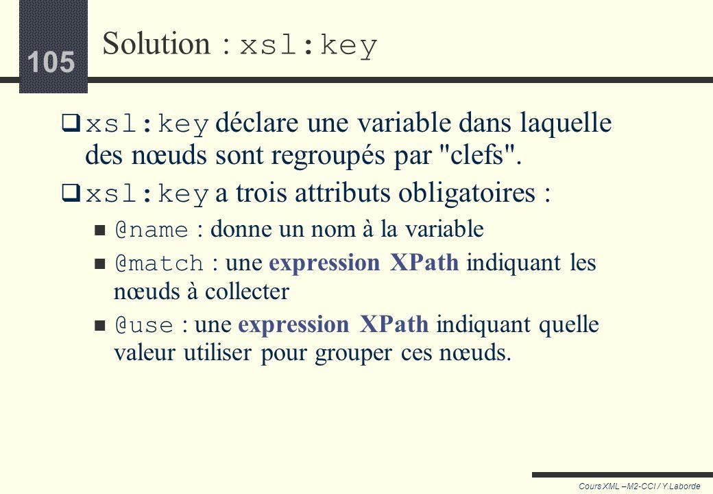 104 Cours XML –M2-CCI / Y.Laborde 104 Extraire les valeurs différentes Comment produire une liste sans doublon des valeurs de @lang ? Avec la liste pr