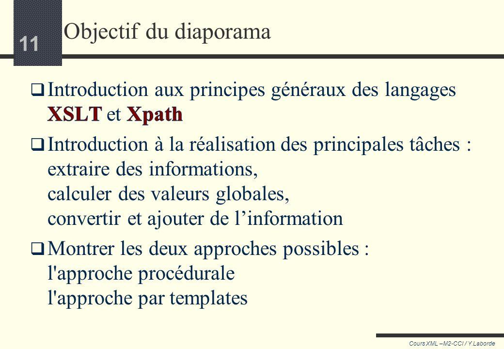 10 Cours XML –M2-CCI / Y.Laborde 10 Intérêt du couple XML/XSLT AVANTAGES : On ne maintient pas différentes versions du document pour les différents fo