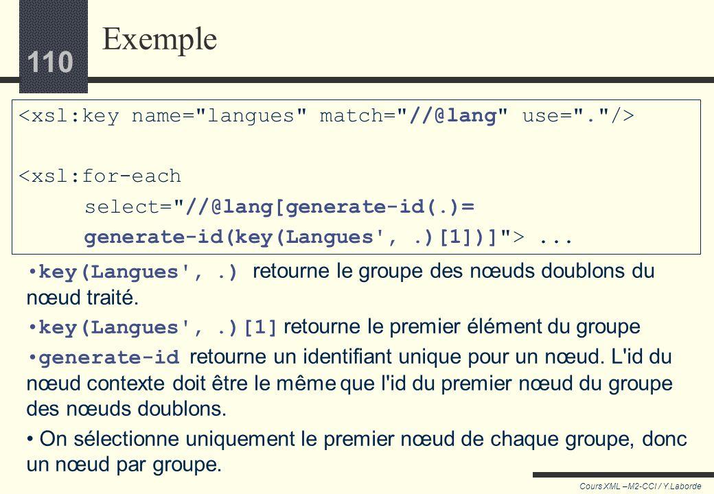 109 Cours XML –M2-CCI / Y.Laborde 109 Trouver les valeurs uniques Avec la fonction key() on ne peut que retrouver les nœuds associés à une clef, on ne