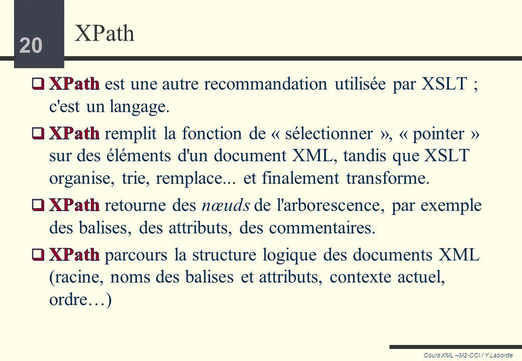 19 Cours XML –M2-CCI / Y.Laborde 19 Larbre est toujours parcouru de haut en bas et de gauche à droite (i.e. dans lordre physique de déclaration des en