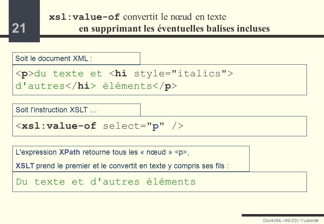 20 Cours XML –M2-CCI / Y.Laborde 20 XPath
