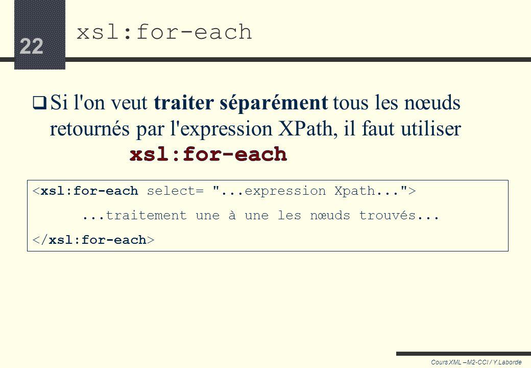 21 Cours XML –M2-CCI / Y.Laborde 21 xsl:value-of convertit le nœud en texte en supprimant les éventuelles balises incluses du texte et d'autres élémen