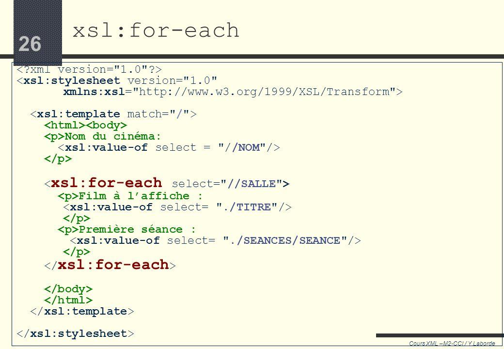 25 Cours XML –M2-CCI / Y.Laborde 25 xsl:for-each => trouve 2 nœuds => trouve 4 nœuds