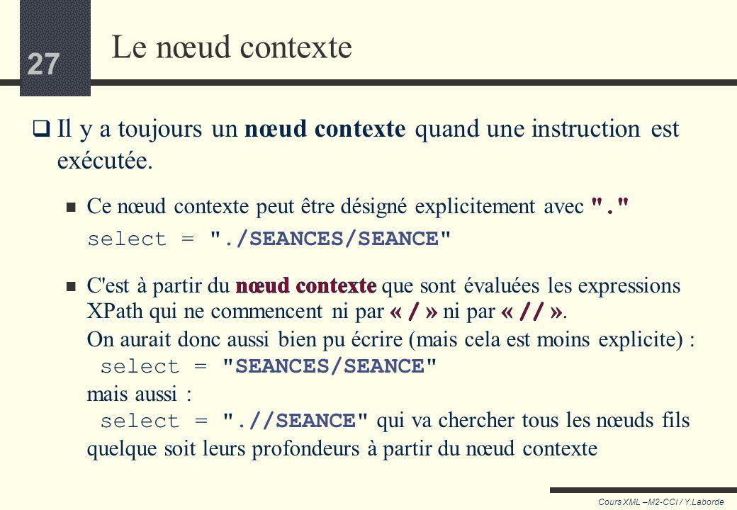26 Cours XML –M2-CCI / Y.Laborde 26 <xsl:stylesheet version=