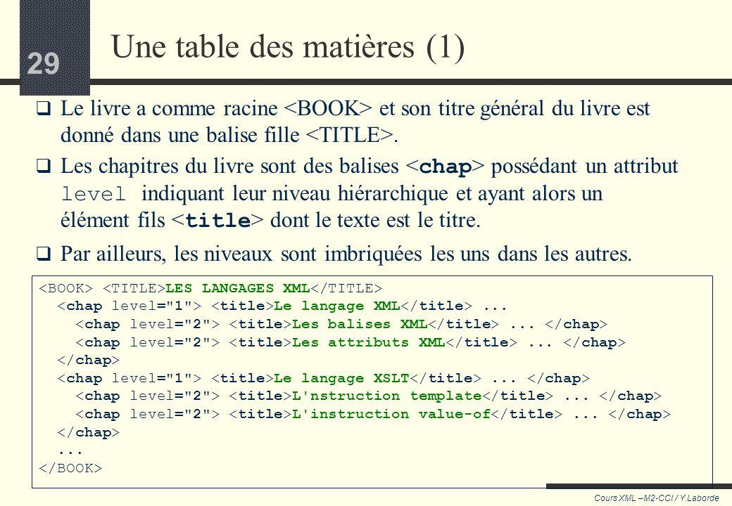28 Cours XML –M2-CCI / Y.Laborde 28 Imbrications de xsl:for-each On ne sait pas combien il y aura de titres de niveau 1, de niveau 2, etc. Il faut tra