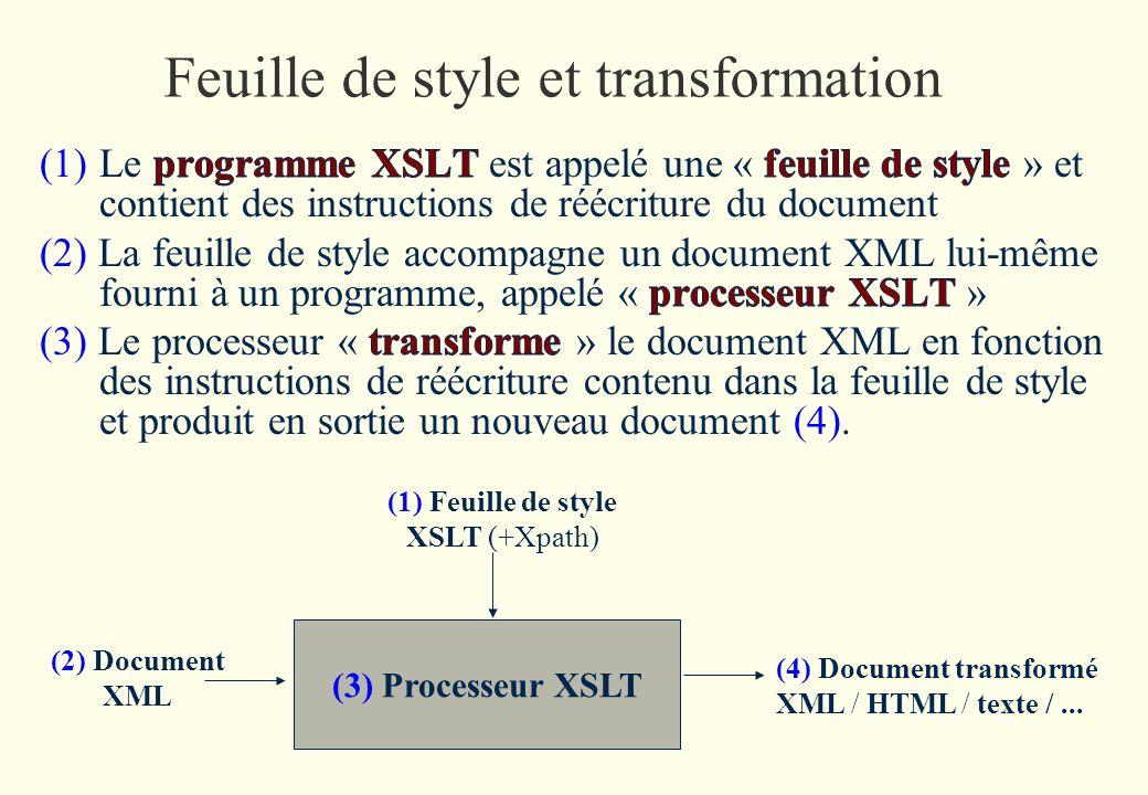 Feuille de style et transformation (3) Processeur XSLT (1) Feuille de style XSLT (+Xpath) (2) Document XML (4) Document transformé XML / HTML / texte /...