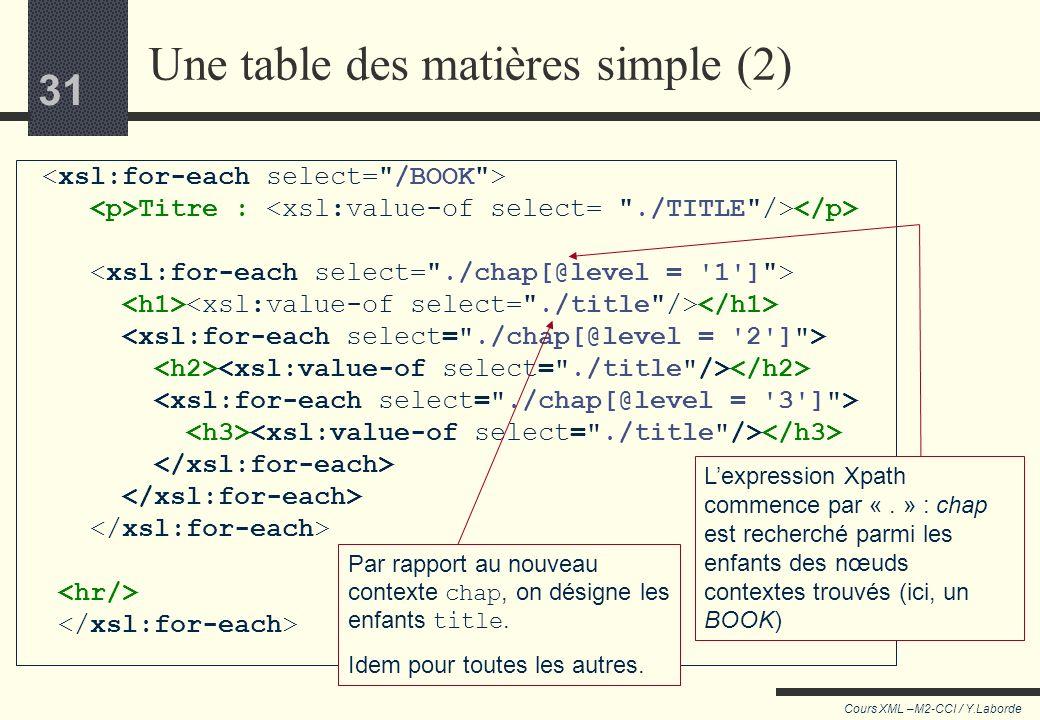 30 Cours XML –M2-CCI / Y.Laborde 30 select=