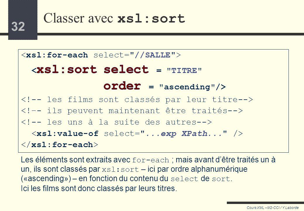 31 Cours XML –M2-CCI / Y.Laborde 31 Une table des matières simple (2) Titre : Lexpression Xpath commence par «. » : chap est recherché parmi les enfan