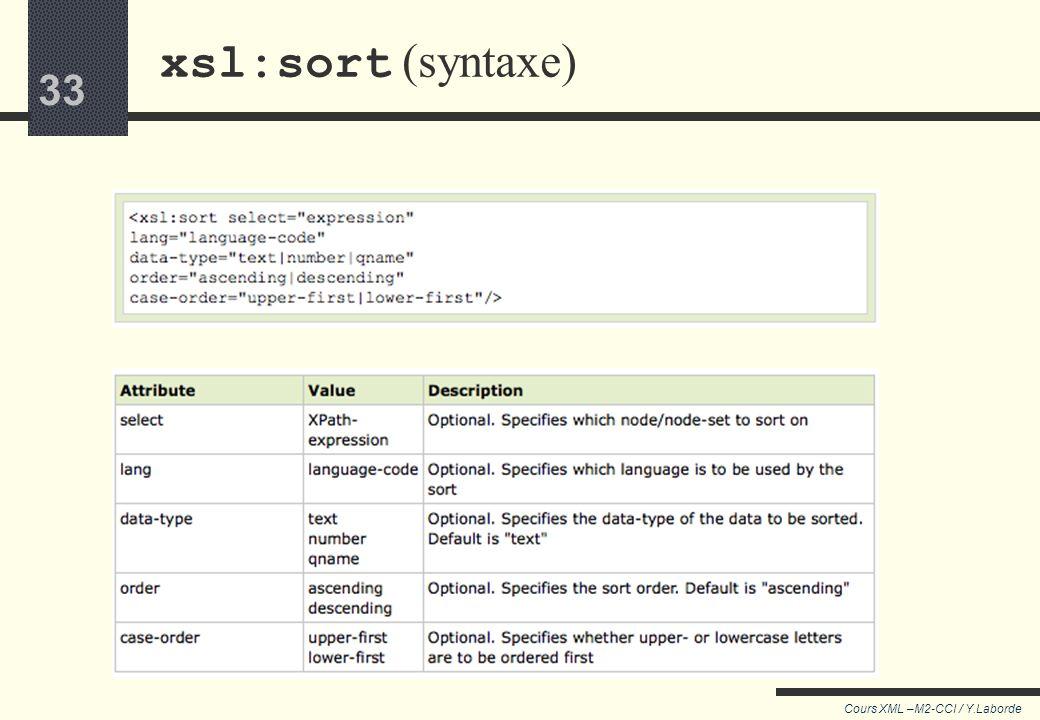 32 Cours XML –M2-CCI / Y.Laborde 32 Classer avec xsl:sort Les éléments sont extraits avec for-each ; mais avant dêtre traités un à un, ils sont classé