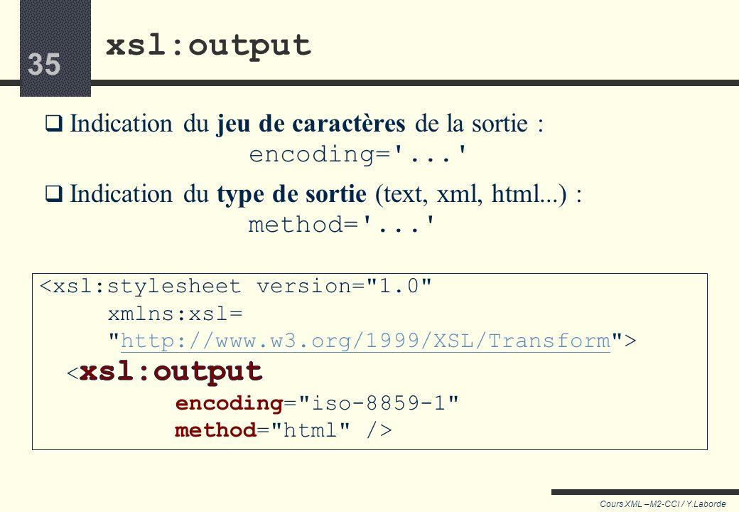 34 Cours XML –M2-CCI / Y.Laborde 34 Ajouter un index : xsl:number A. 15:00, B. 18:00, C. 21:00, D. 22:00 Les positions sont traduites d'après le forma