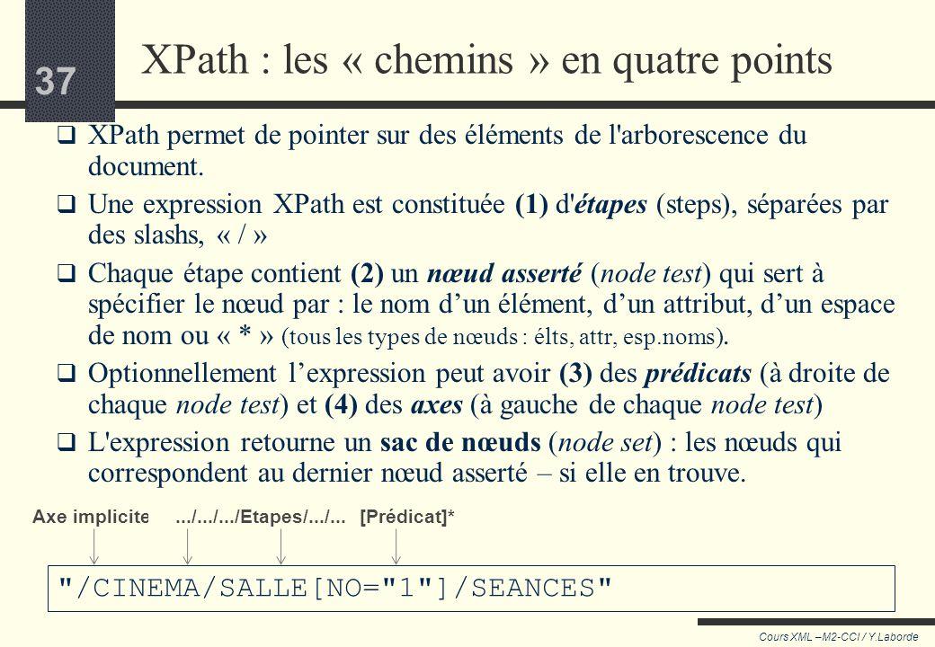 Un peu plus sur XPath XPath permet décrire des « chemins XML » mais également dutiliser des fonctions et des opérateurs.