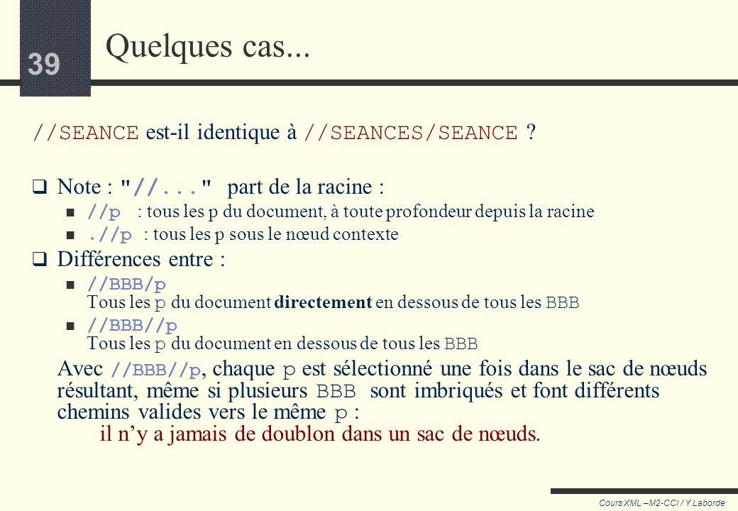 38 Cours XML –M2-CCI / Y.Laborde 38 (1) les étapes