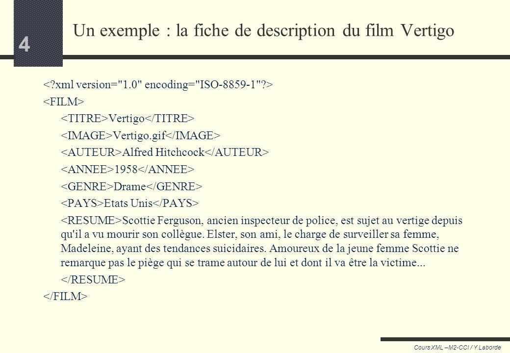 4 Cours XML –M2-CCI / Y.Laborde 4 Un exemple : la fiche de description du film Vertigo Vertigo Vertigo.gif Alfred Hitchcock 1958 Drame Etats Unis Scottie Ferguson, ancien inspecteur de police, est sujet au vertige depuis qu il a vu mourir son collègue.