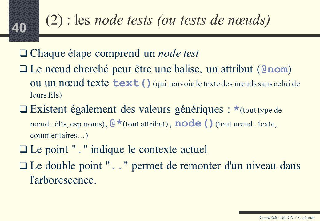 39 Cours XML –M2-CCI / Y.Laborde 39 Quelques cas... //SEANCE est-il identique à //SEANCES/SEANCE ? Note :
