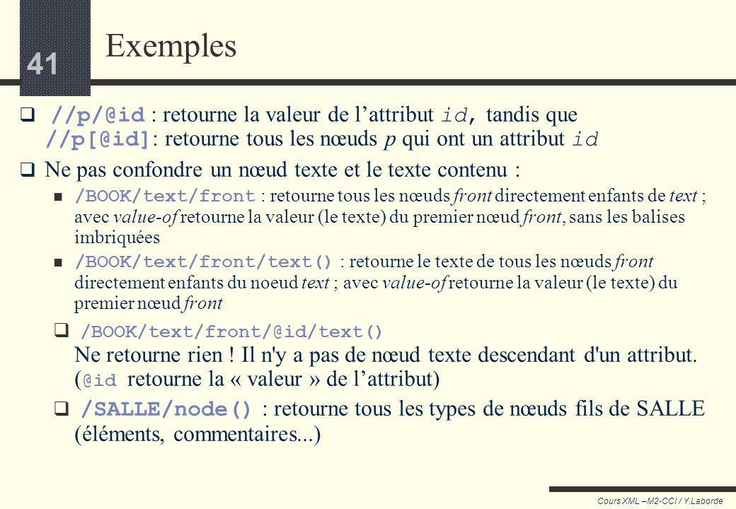 40 Cours XML –M2-CCI / Y.Laborde 40 (2) : les node tests (ou tests de nœuds) Chaque étape comprend un node test Le nœud cherché peut être une balise,