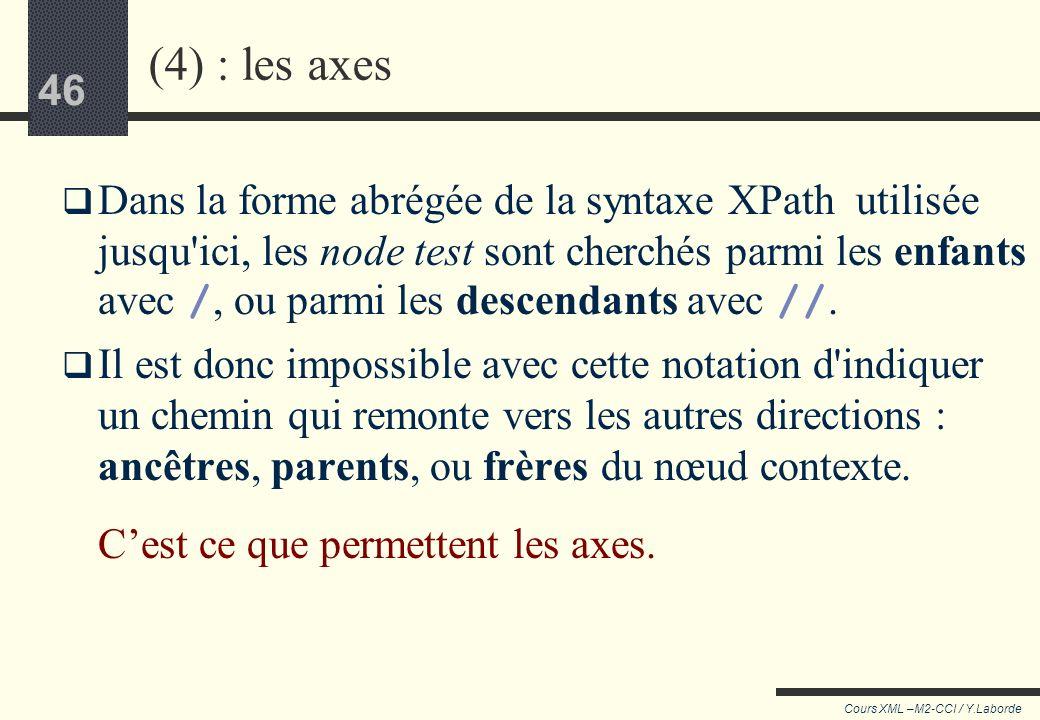 Element text Element p Element p Element p Element p Text Element name Text id='p5' n='8'