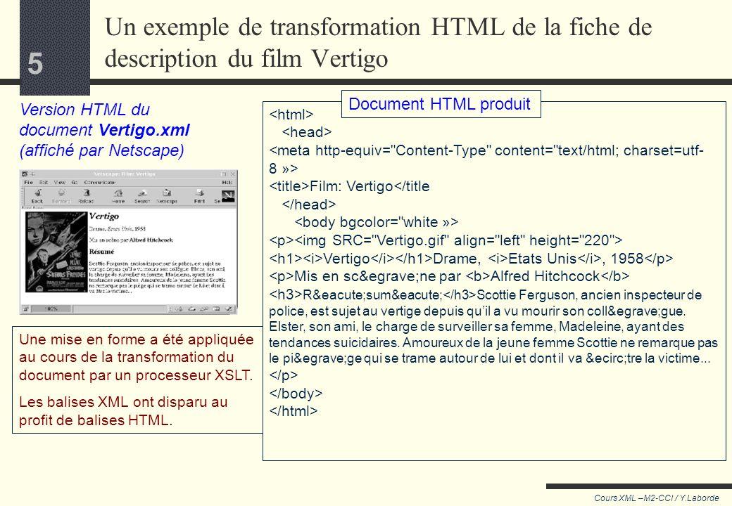 15 Cours XML –M2-CCI / Y.Laborde 15 Pour résumer Une feuille de style est un document XML L élément racine est xsl:stylesheet avec deux attributs obligatoires ( version et xmlns:xsl ) D autres instructions peuvent apparaître, comme xsl:template ou xsl:value-of Tout ce qui est préfixé par « xsl:» est une instruction XSLT, qui est exécutée par le processeur et remplacée par son résultat.