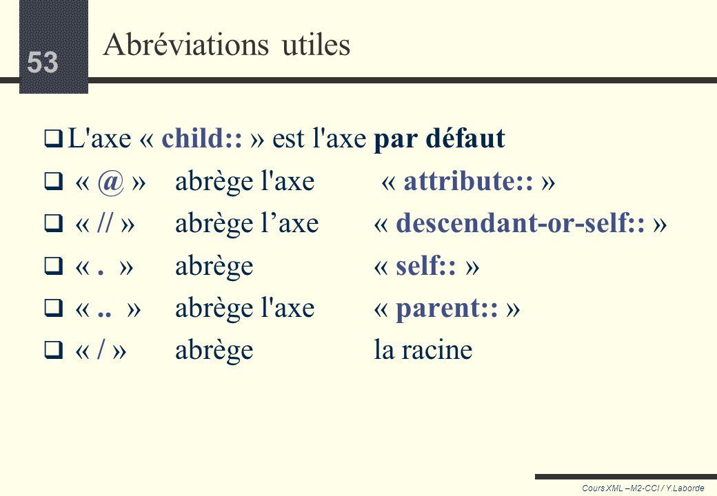 52 Cours XML –M2-CCI / Y.Laborde 52 Liste des axes ancestor : sélectionne tous les ancêtres ancestor-or-self : sélectionne le nœud courant et tous ses