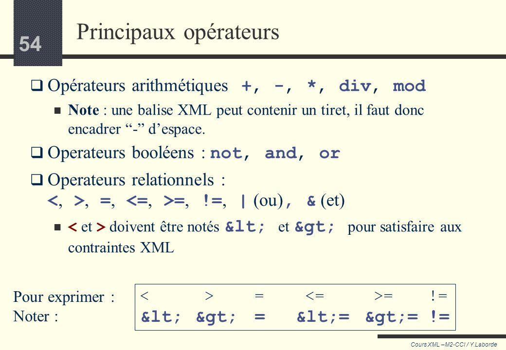 53 Cours XML –M2-CCI / Y.Laborde 53 Abréviations utiles L'axe « child:: » est l'axe par défaut « @ » abrège l'axe « attribute:: » « // » abrège laxe«