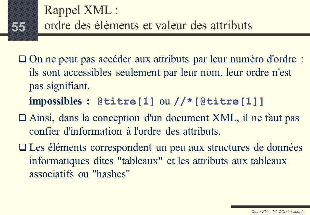 54 Cours XML –M2-CCI / Y.Laborde 54 Principaux opérateurs Opérateurs arithmétiques +, -, *, div, mod Note : une balise XML peut contenir un tiret, il