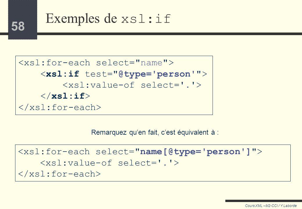 57 Cours XML –M2-CCI / Y.Laborde 57 xsl:if Il existe au moins une séance de programmée ! Permet de filtrer ou de choisir entre différentes possibilité