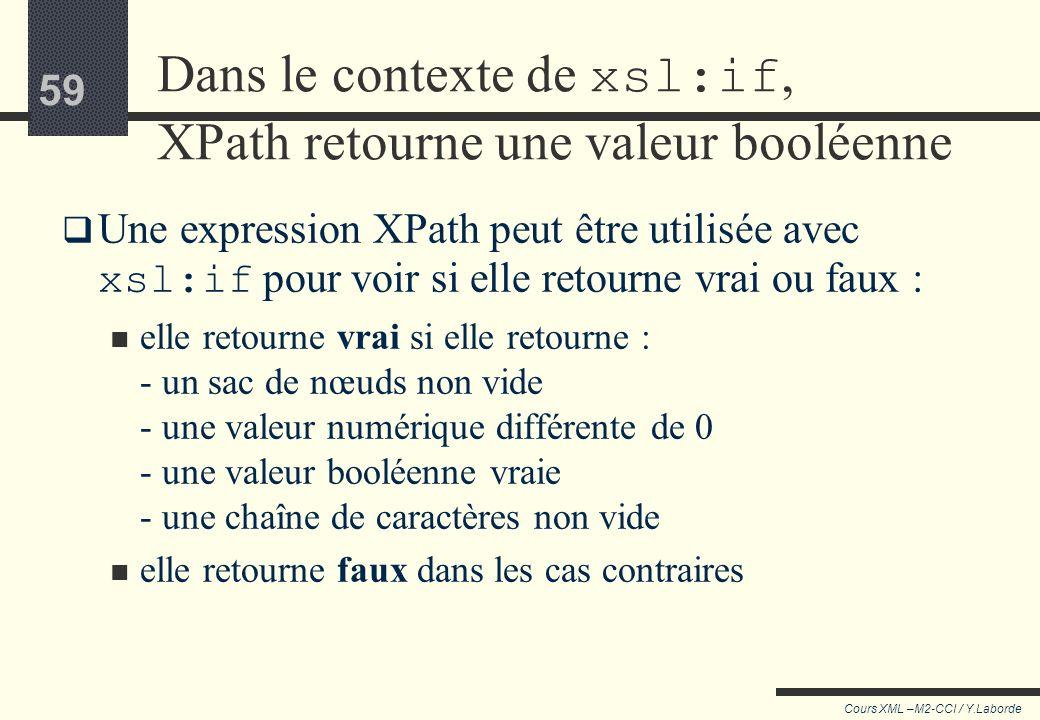 58 Cours XML –M2-CCI / Y.Laborde 58 Exemples de xsl:if Remarquez quen fait, cest équivalent à :