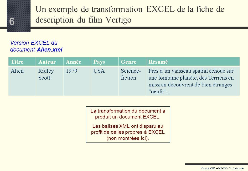 6 Cours XML –M2-CCI / Y.Laborde 6 Un exemple de transformation EXCEL de la fiche de description du film Vertigo Version EXCEL du document Alien.xml La transformation du document a produit un document EXCEL.