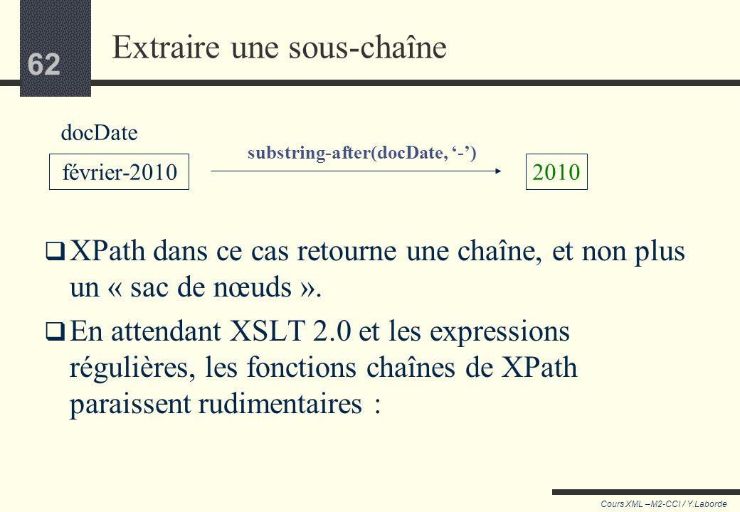 61 Cours XML –M2-CCI / Y.Laborde 61 Extraire une sous-chaîne Dans un nœud texte, on peut extraire une sous chaîne. ex. Extraire lannée seule dans