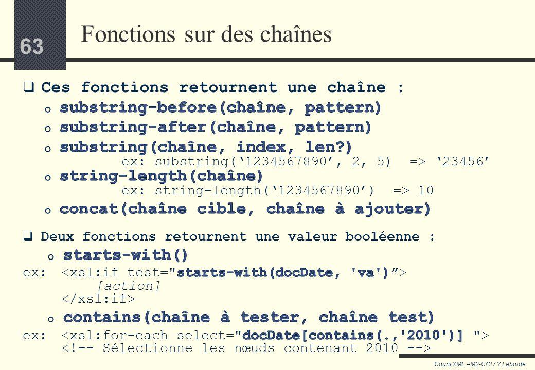 62 Cours XML –M2-CCI / Y.Laborde 62 Extraire une sous-chaîne février-2010 substring-after(docDate, -) 2010 docDate XPath dans ce cas retourne une chaî