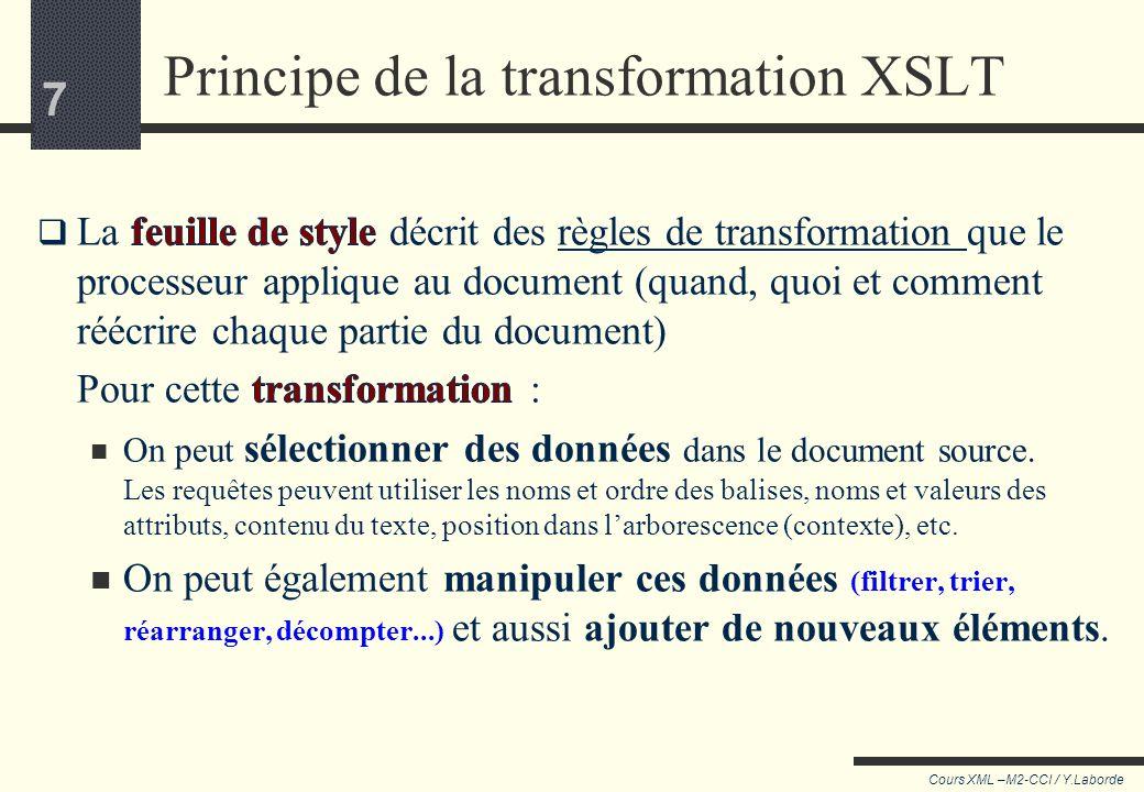 87 Cours XML –M2-CCI / Y.Laborde 87 Lenchâssement Dans un template, l instructions, xsl:apply-templates a un effet spécial : elle relance la recherche de templates parmi les enfants.