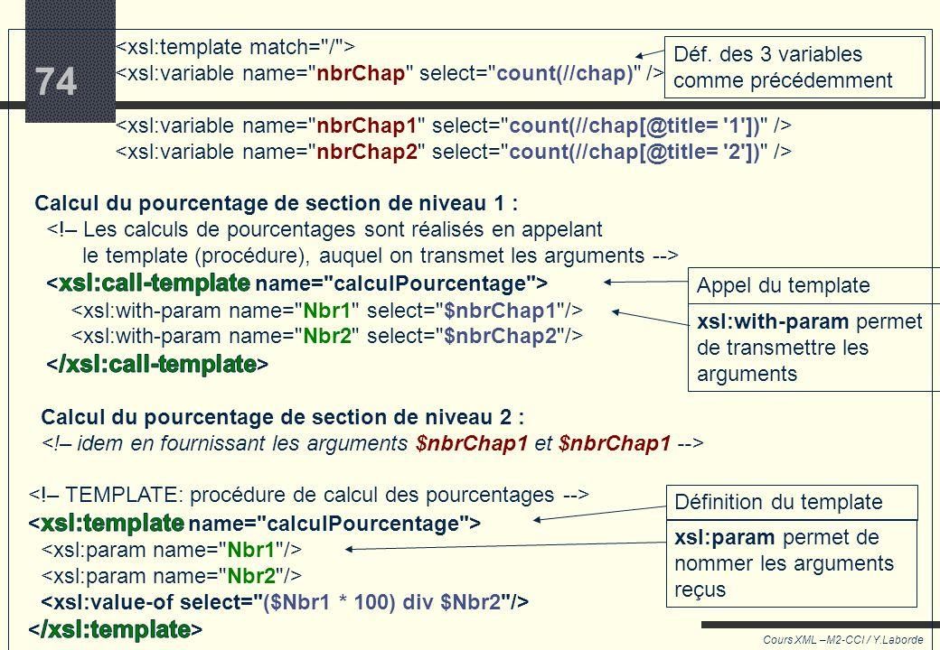 73 Cours XML –M2-CCI / Y.Laborde 73 Utiliser un template pour calculer les pourcentages Problème : on répète n fois la même opération pour calculer de