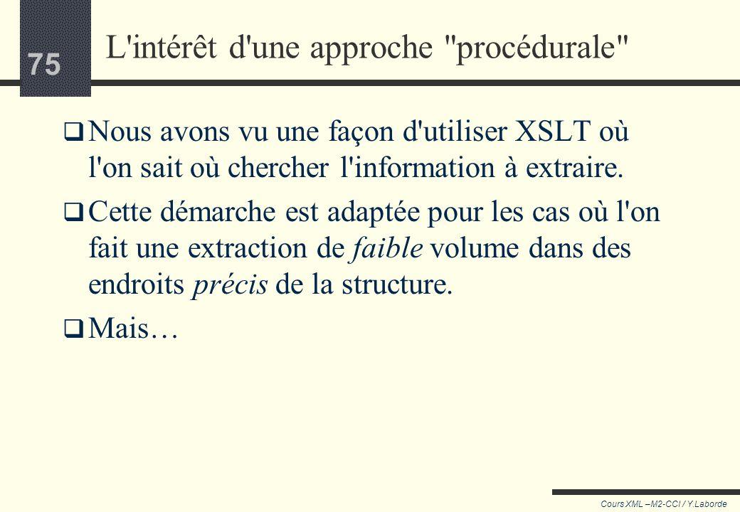 74 Cours XML –M2-CCI / Y.Laborde 74 Appel du template xsl:with-param permet de transmettre les arguments xsl:param permet de nommer les arguments reçu