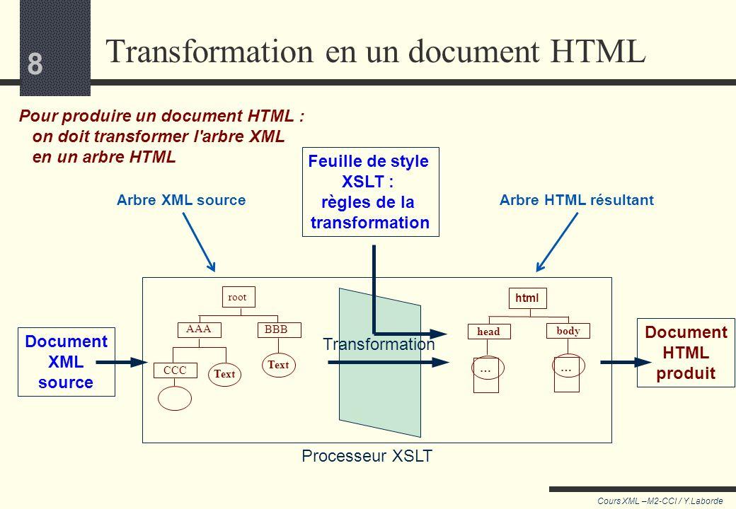 8 Cours XML –M2-CCI / Y.Laborde 8 Transformation en un document HTML root AAA BBB Text CCC Document XML source Transformation Document HTML produit Processeur XSLT Feuille de style XSLT : règles de la transformation Arbre XML sourceArbre HTML résultant Pour produire un document HTML : on doit transformer l arbre XML en un arbre HTML html head body … …